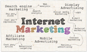 digital marketing in Toronto